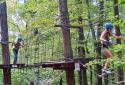 Lővér Kalandpark, Sopron